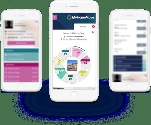 eWay online case management tool